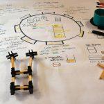 Atelier créatif : de l'individu au collectif
